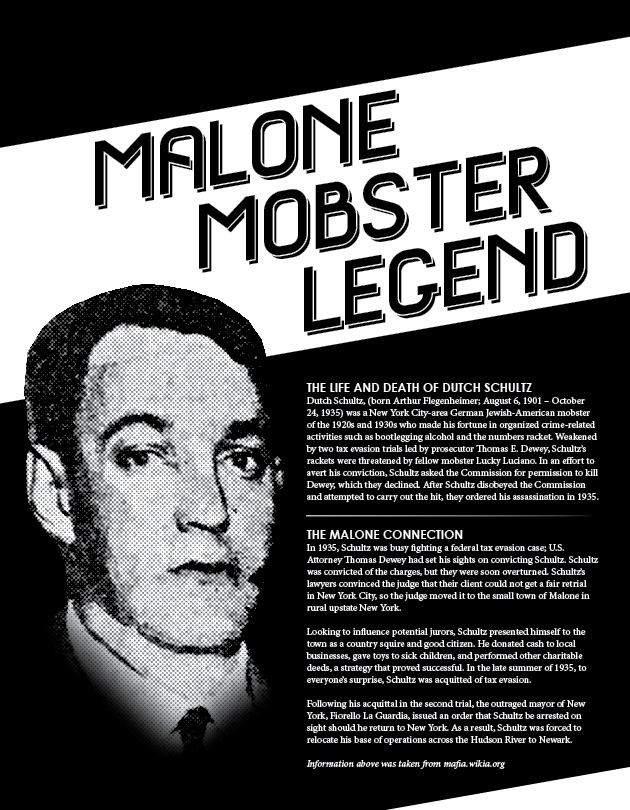 Malone Directory 201916